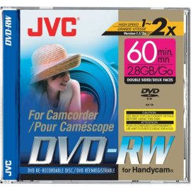Double-sided Mini Rewritable DVD-RW for Sony Handycam®