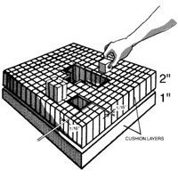 Adorama Dice Foam Replacements 18x13x2 & 18x13x1