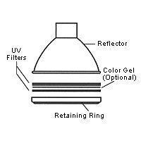 Quantum Diffusing UV Filter Kit for Qflash.