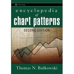 Encyclopedia of Chart Patterns (Wiley Trading) (2nd Edition)